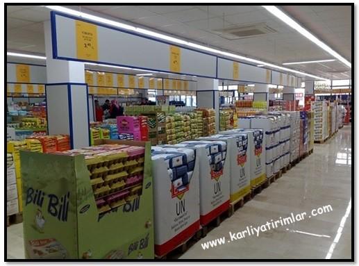 market bayiligi a101 bim sok