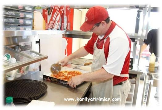 pizza franchising karli yatirimlar