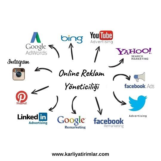 evden-yapilabilecek-isler-online-reklam-yoneticiligi