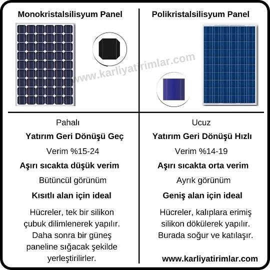 güneş-enerji-santrali-panel-tipleri