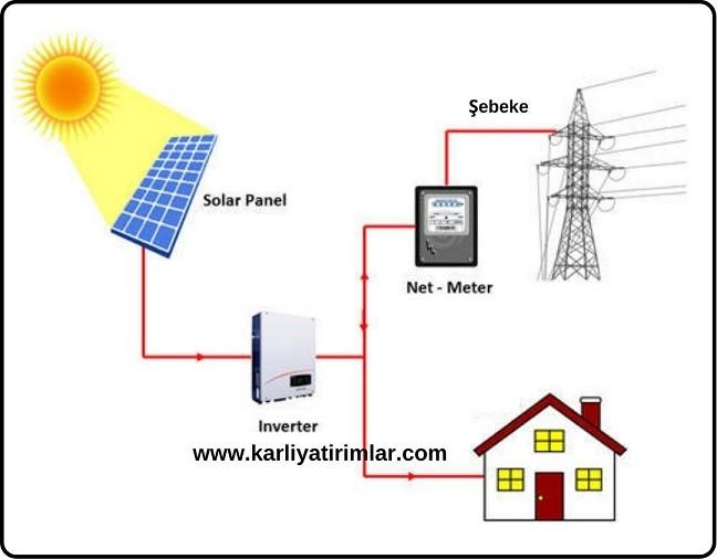 gunes-enerji-santrali-nasil-calisir-2
