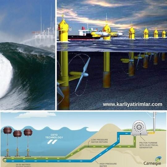 yenilenebilir-enerji-kaynaklari-dalga-enerjisi