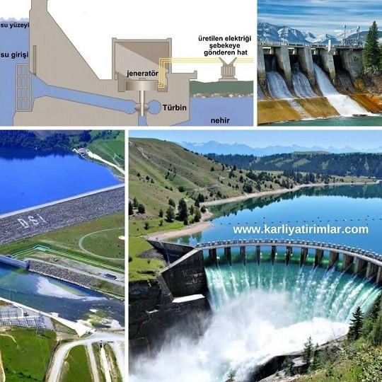 yenilenebilir-enerji-kaynaklari-hidroelektrik-enerji