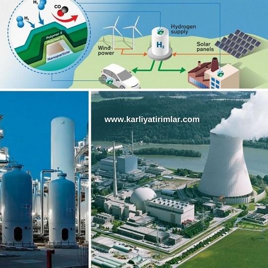 yenilenebilir-enerji-kaynaklari-hidrojen-enerjisi